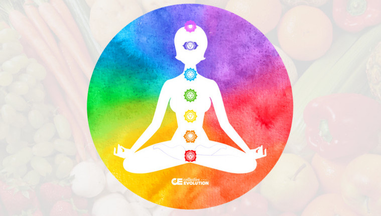 chakras are related