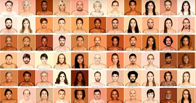 human colour