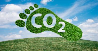 CO2- voetafdruk